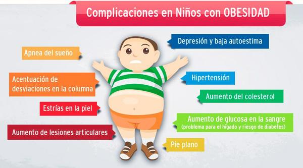 Crecen el sobrepeso y la obesidad en adultos y niños