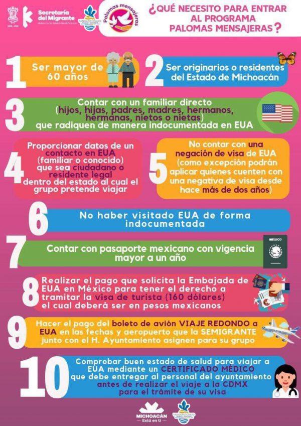 Arrancan actividades del programa Palomas Mensajeras en Tangancícuaro