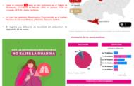 Zamora tiene su primer caso confirmado de Coronavirus