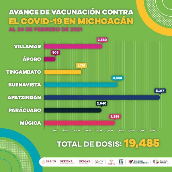 Continúa vacunación contra COVID-19 a adultos mayores