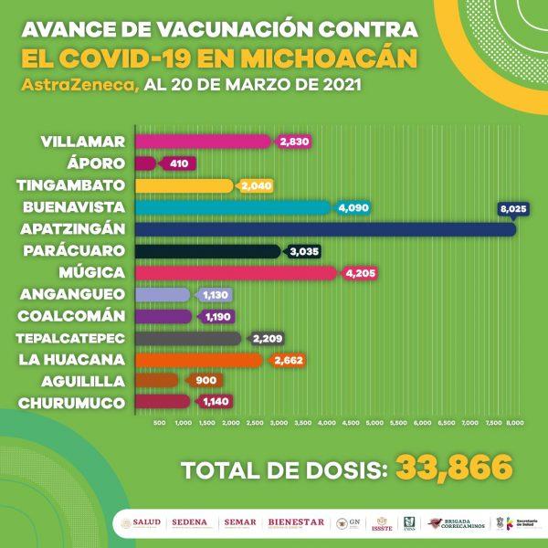 Arranca hoy la vacunación anti COVID-19 en Morelia y Zitácuaro para adultos mayores de 60 años