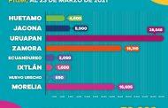Continúan activos puestos de vacunación anti COVID-19 en 3 municipios