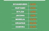 Vacunados contra COVID-19, 334 mil 277 adultos mayores de 60 años