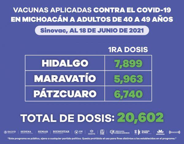 Avanza vacunación anti COVID-19 para personas de 40 a 49 años