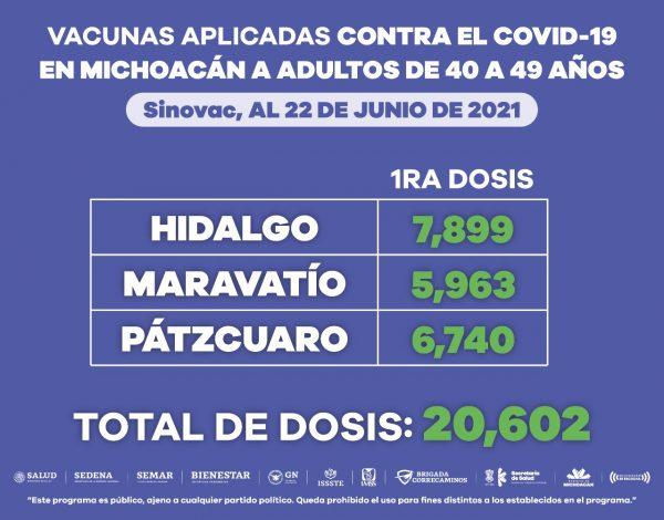 Avanza vacunación anti COVID-19 para población de 40 a 49 años