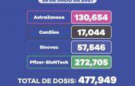 Suman 477 mil 949 dosis de vacuna anti COVID-19 a personas de 40 a 49 años